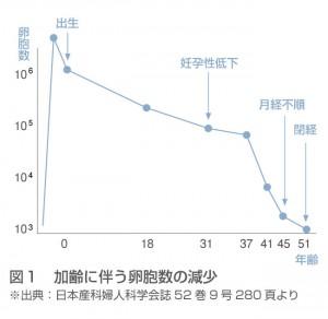 minin_graph